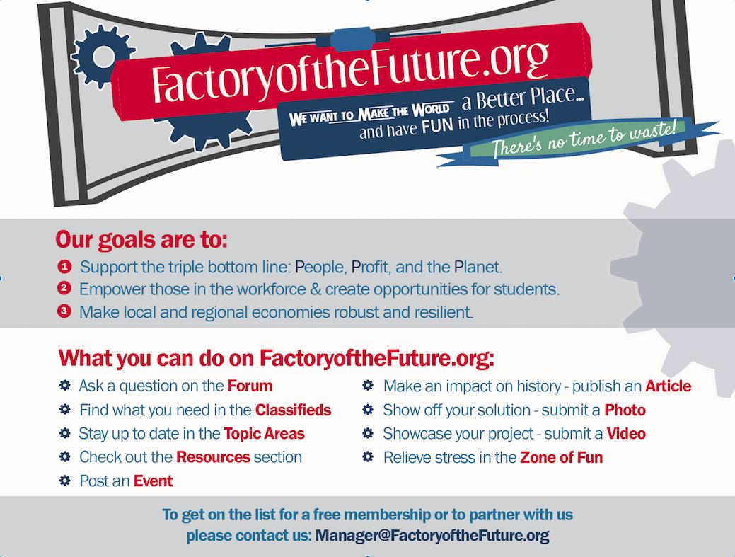 FactoryoftheFuture.org banner
